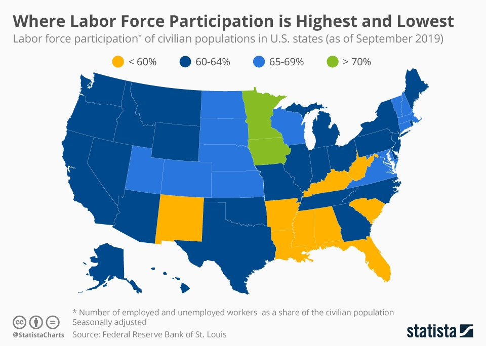Infographic: Where Labor Force Participation is Highest and Lowest in the U.S. | Statista