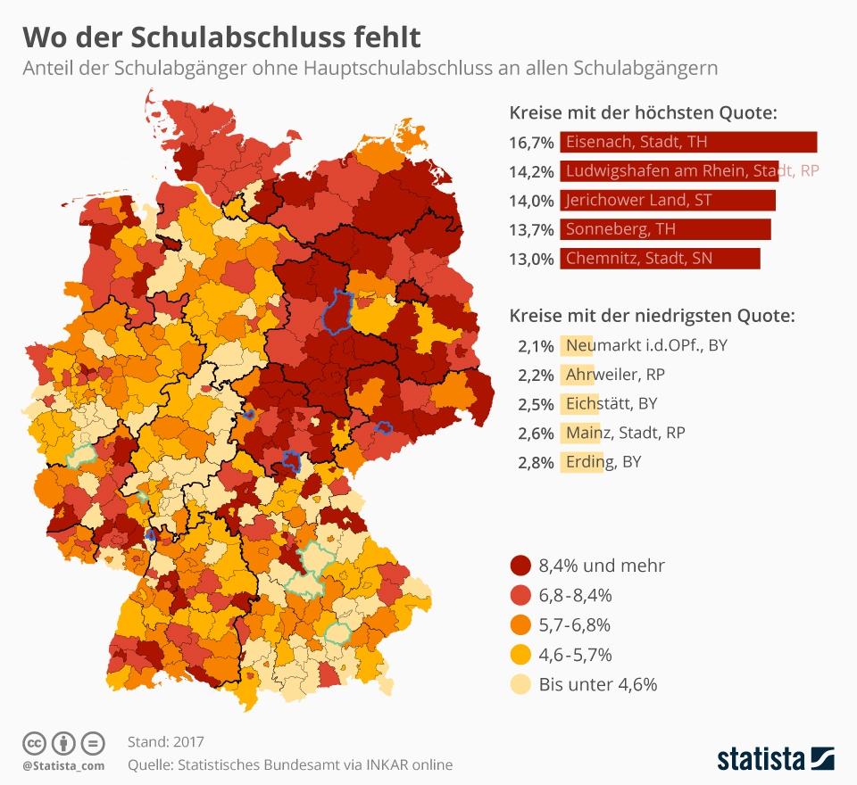 Infografik: Wo der Schulabschluss fehlt | Statista