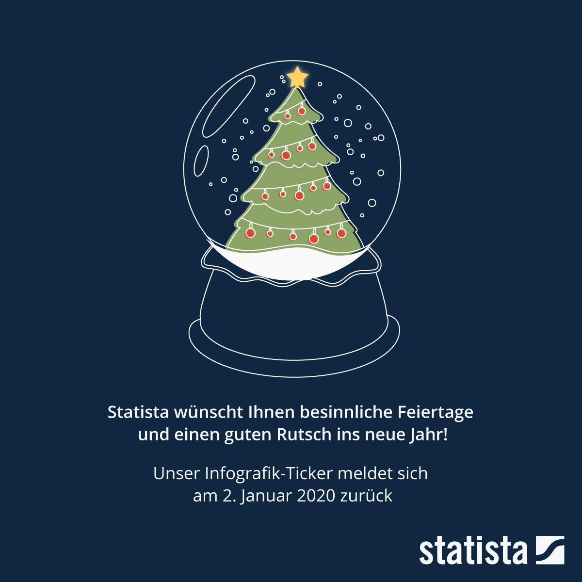 Infografik: Frohe Weihnachten und eine guten Rutsch! | Statista