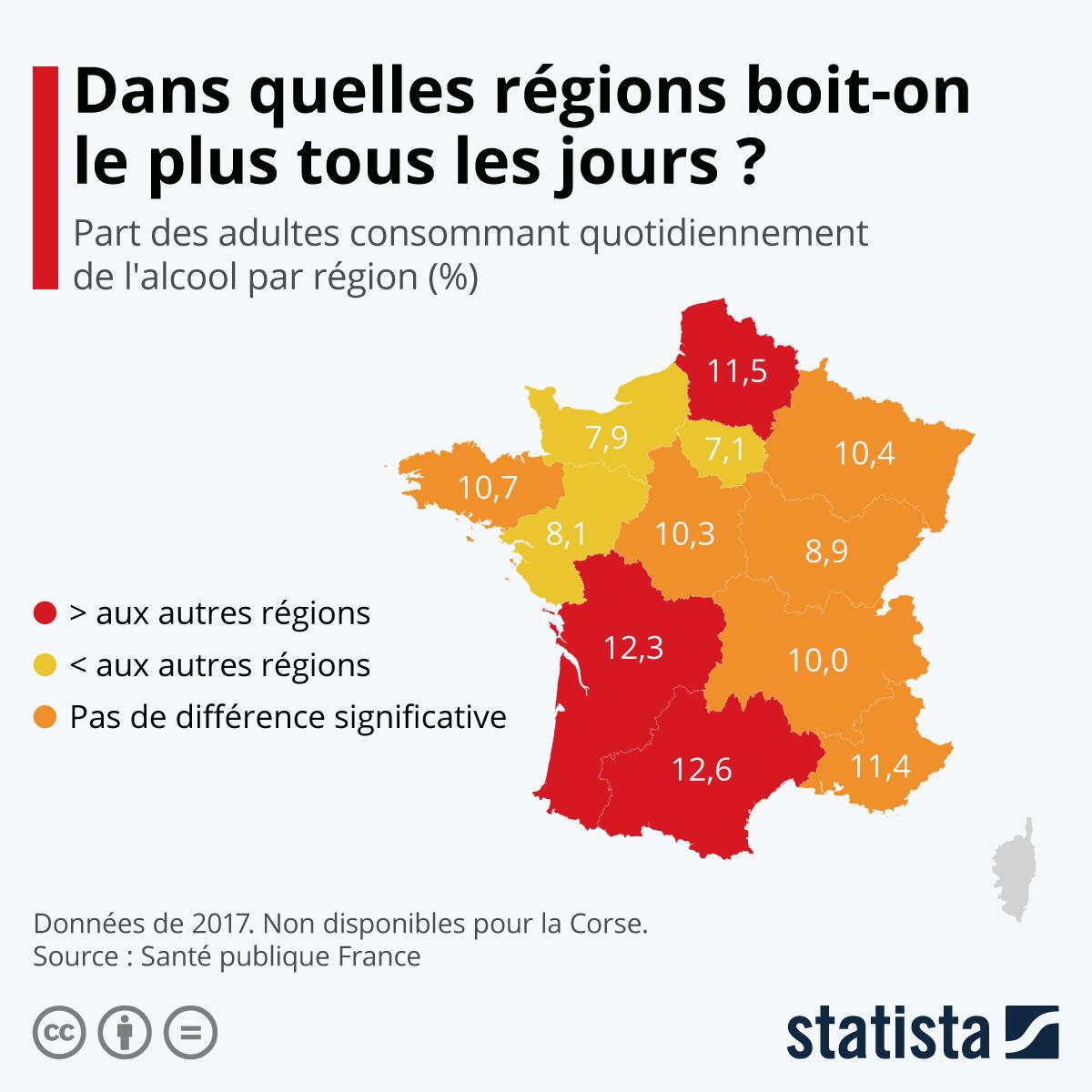 Infographie: La consommation quotidienne d'alcool en France   Statista