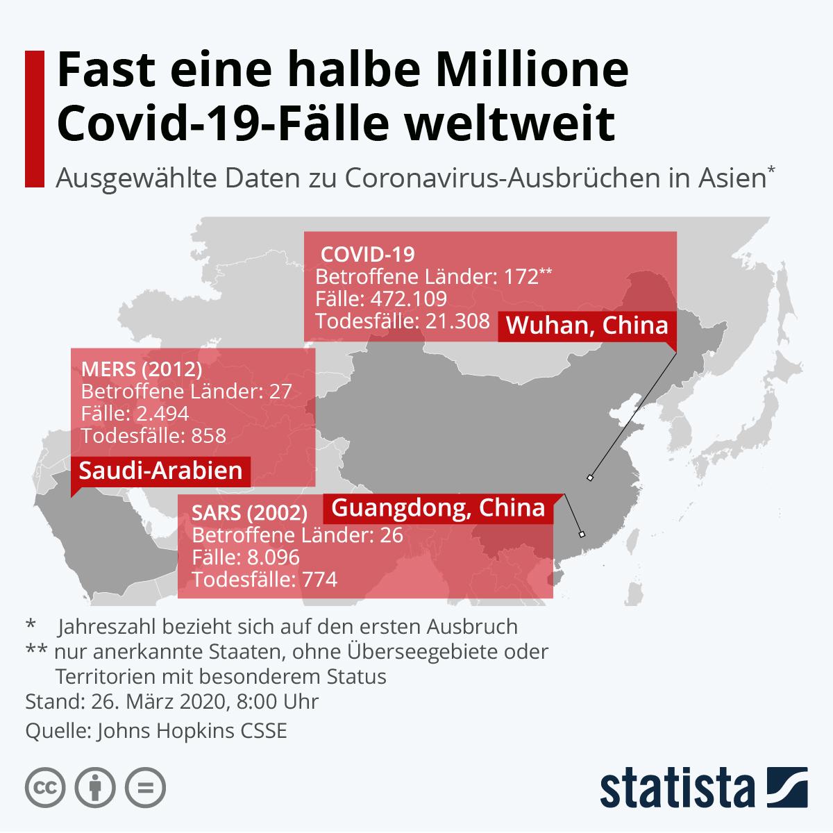 Infografik: Neues Virus greift um sich | Statista