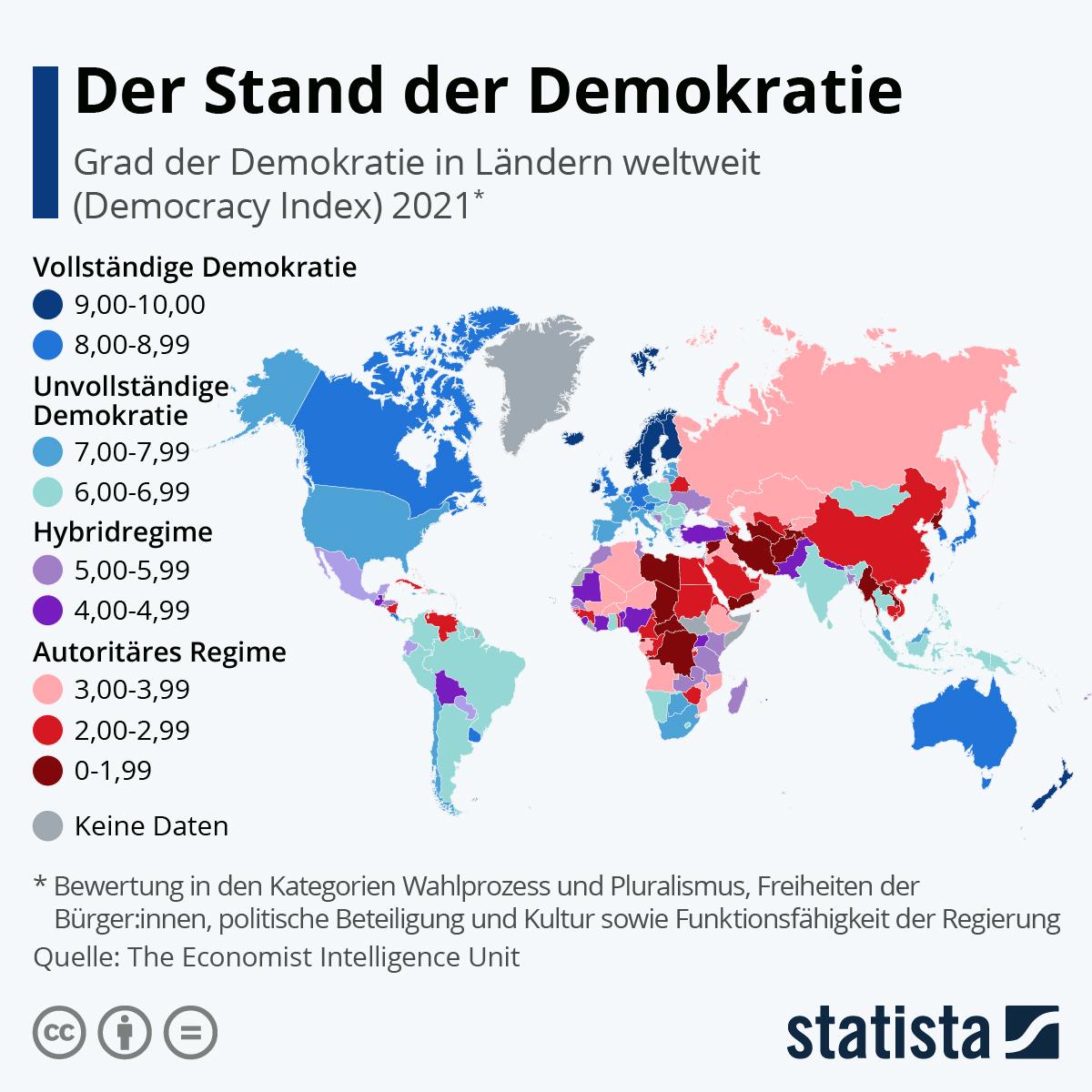 Der Stand der Demokratie | Statista