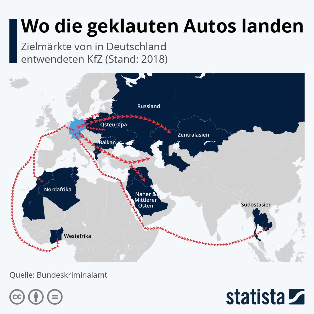 Infografik: Wo die geklauten Autos landen   Statista