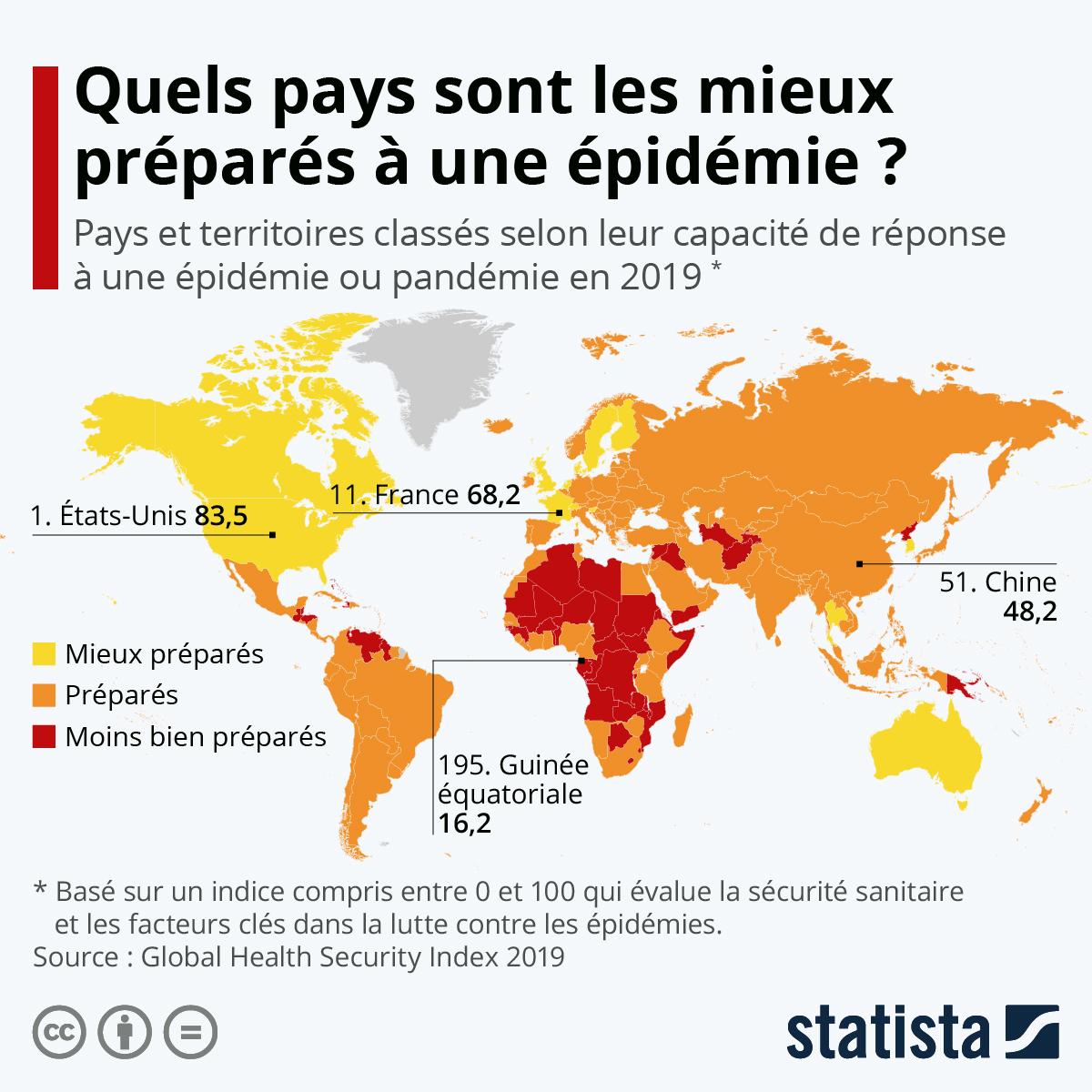 """Résultat de recherche d'images pour """"quels pays sont les mieux preparés à une epidemie"""""""