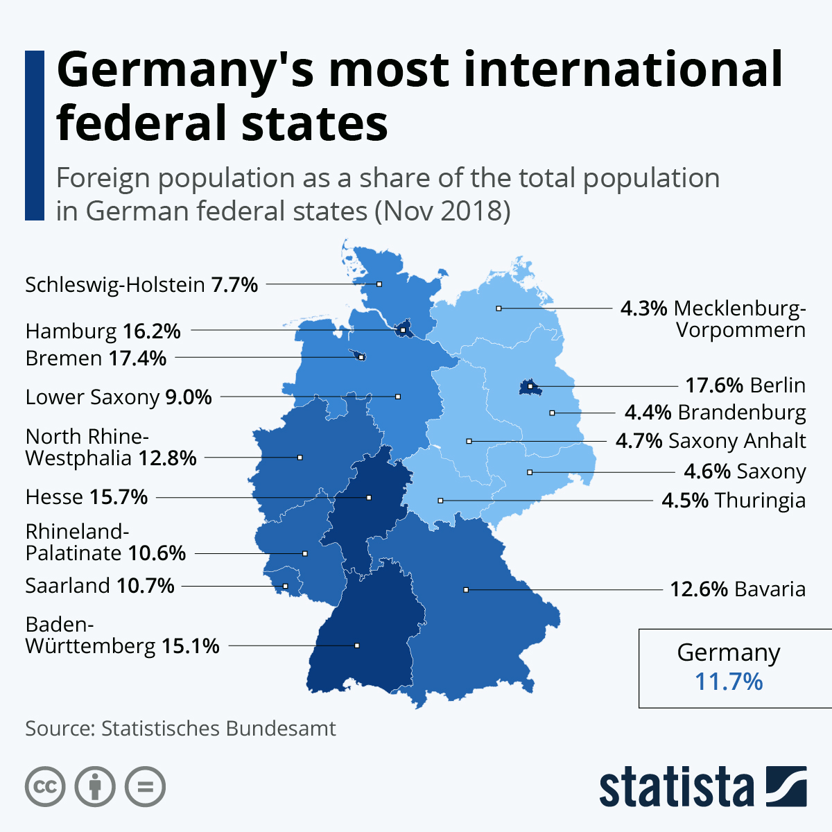 Infographic: Germany's most international federal states | Statista