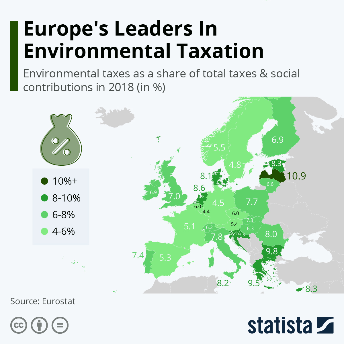 Infographic: Europe's Leaders In Environmental Taxation   Statista