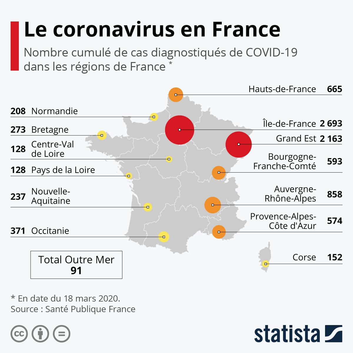 Infographie: Le coronavirus en France   Statista