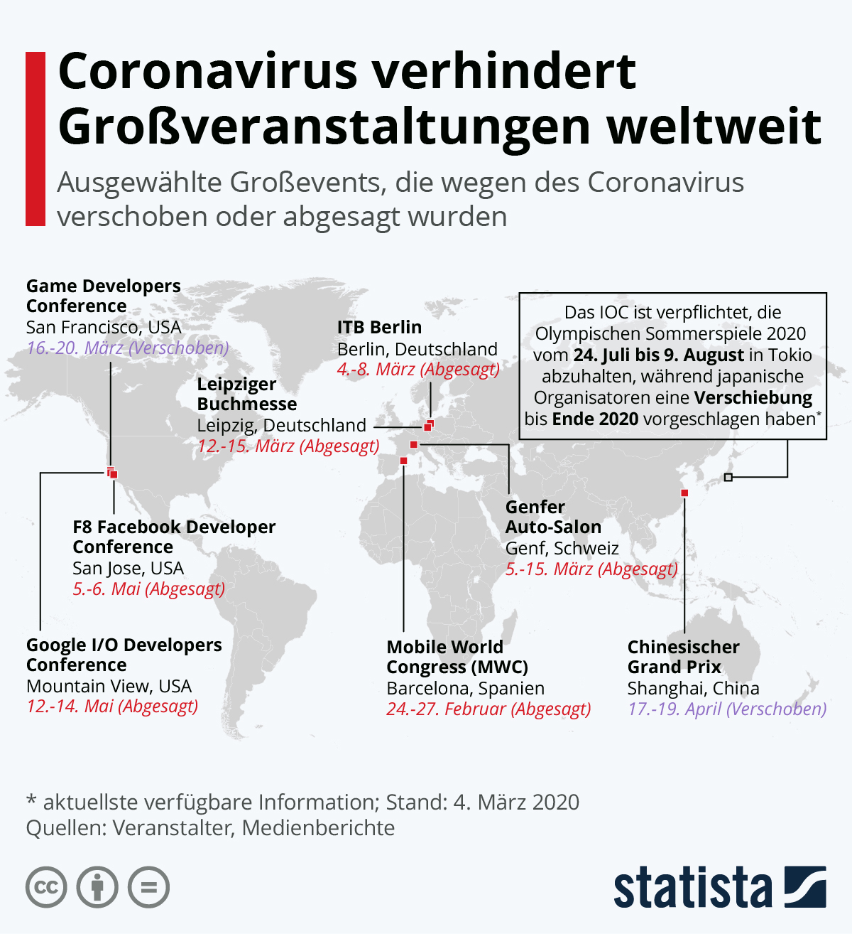 Infografik: Coronavirus verhindert Großveranstaltungen weltweit | Statista