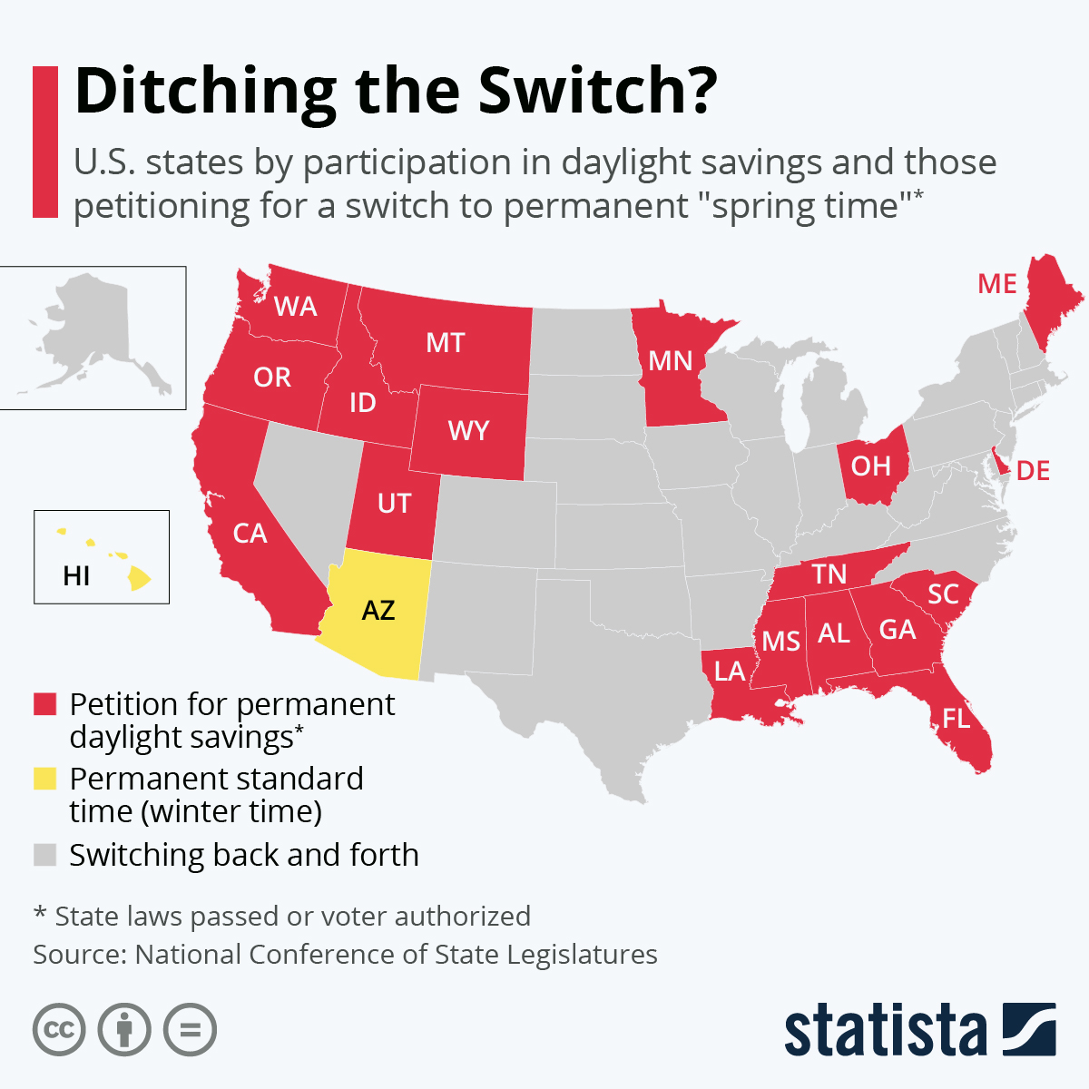Infographic: Ditching the Switch? U.S. States Rebel Against Time Change | Statista