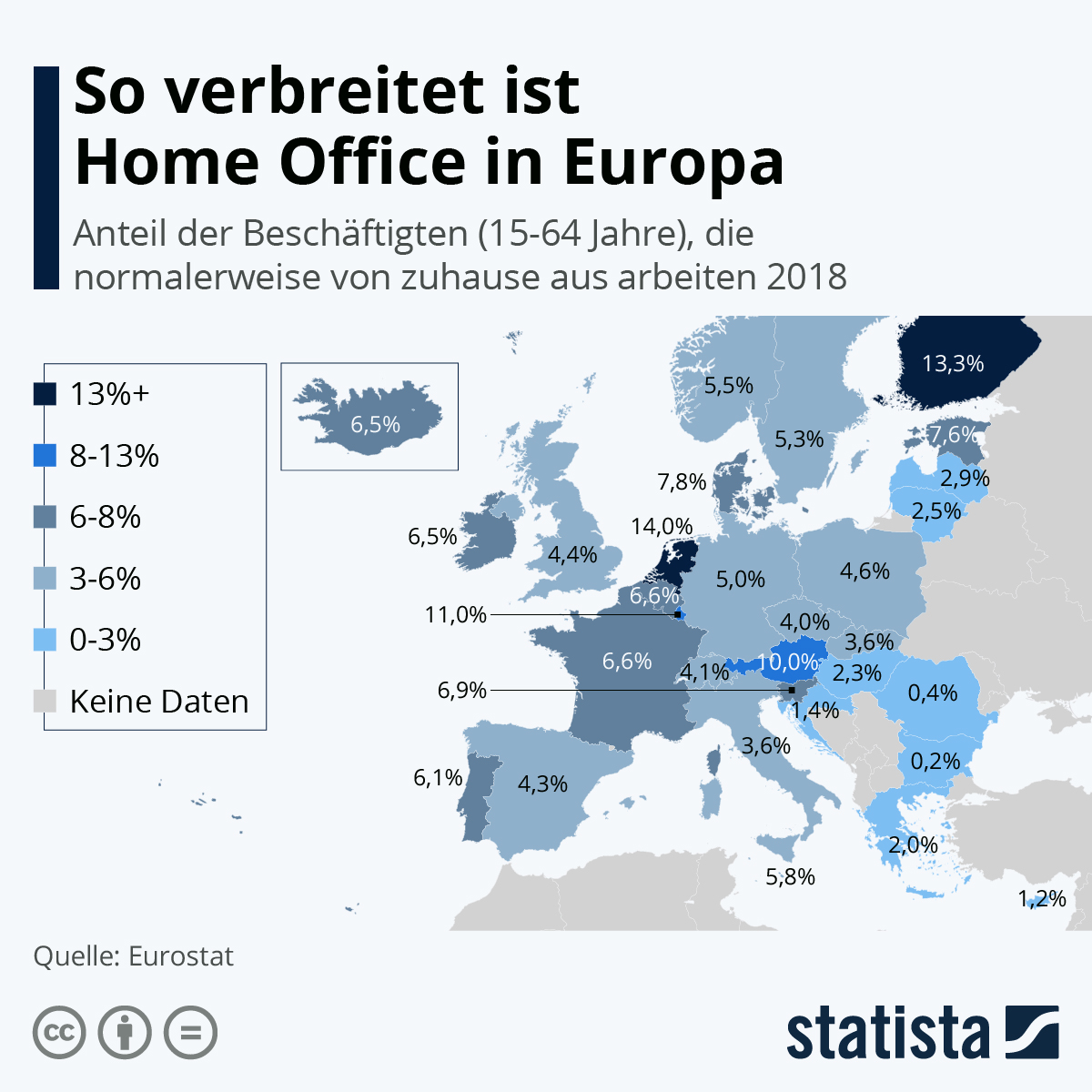 Infografik: So verbreitet ist Home Office in Europa | Statista