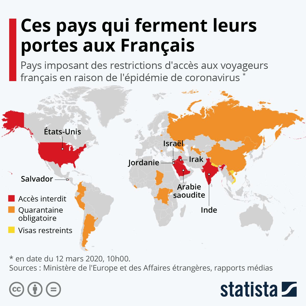 Infographie: Ces pays qui ferment leurs portes aux Français | Statista