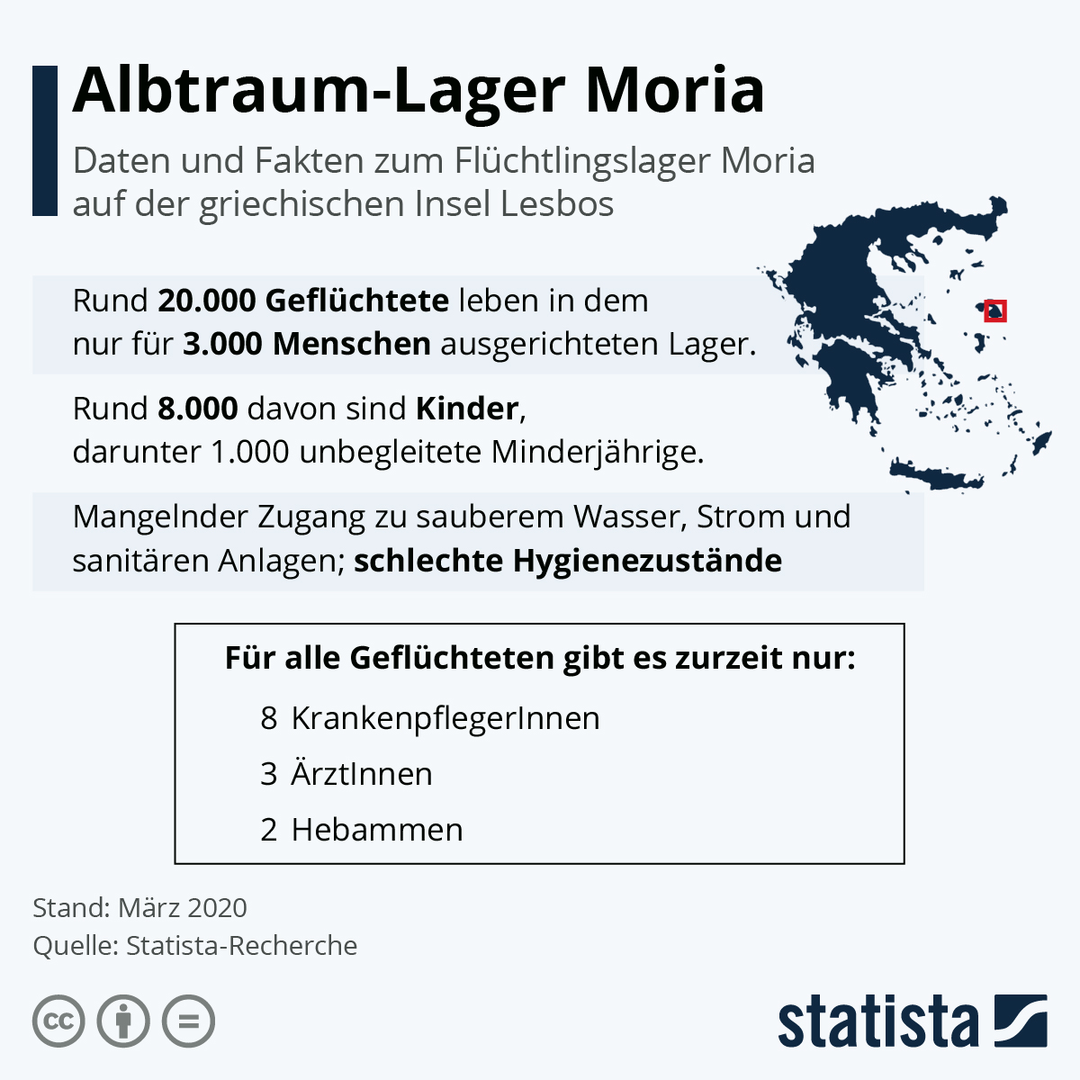 Infografik: Moria ist COVID-19 hilflos ausgeliefert | Statista