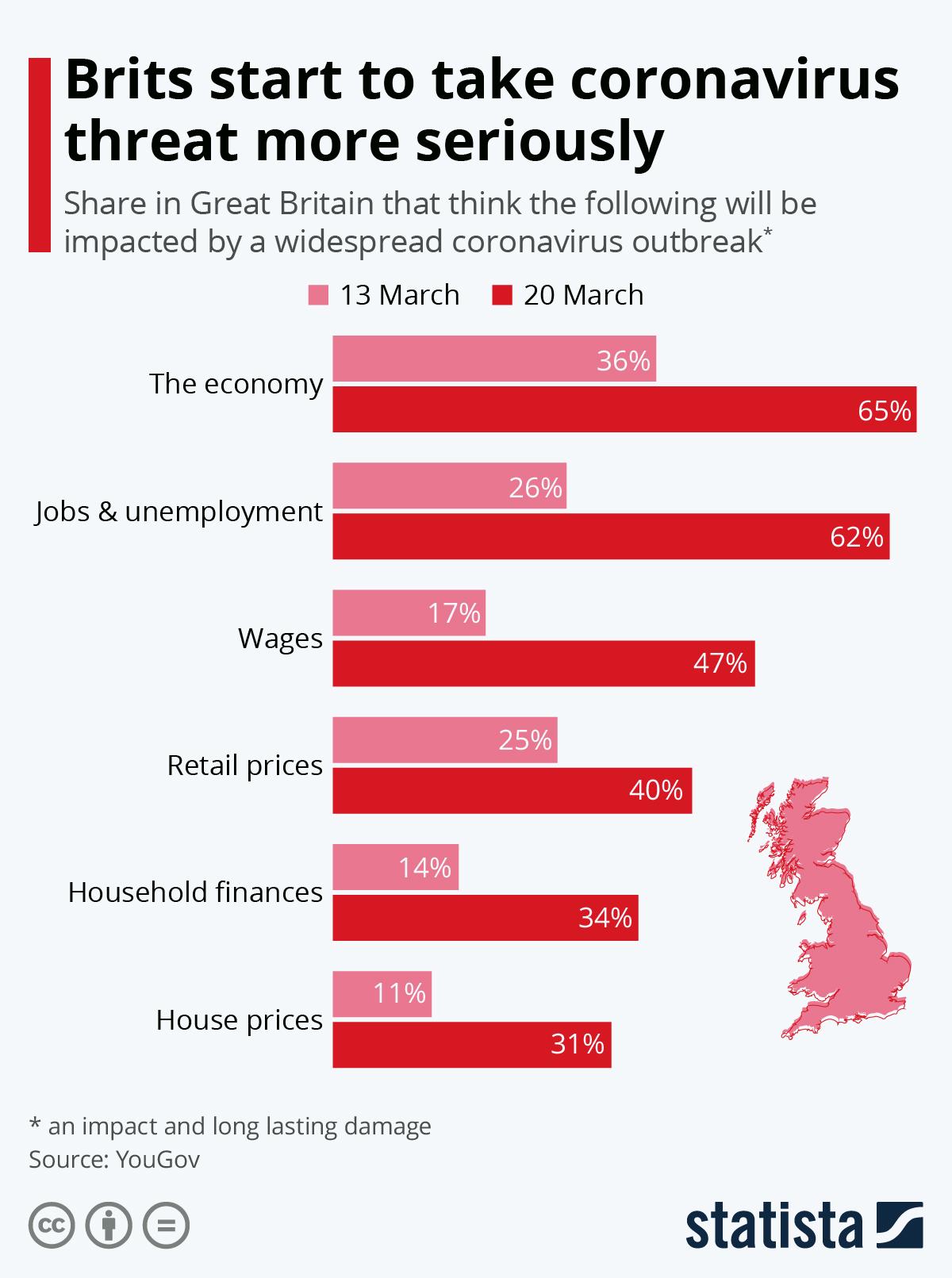 Infographic: Brits start to take coronavirus threat more seriously | Statista