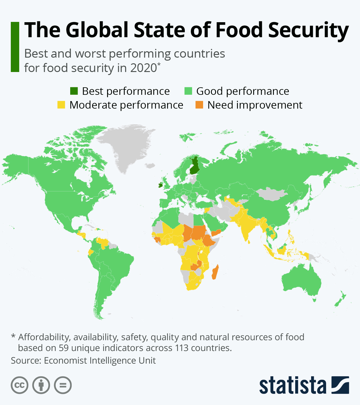 Infographic: The Global State Of Food Security | Statista