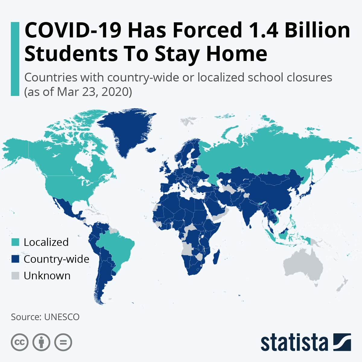 Infographic: COVID-19 Has Forced 1.4 Billion Students To Stay Home | Statista