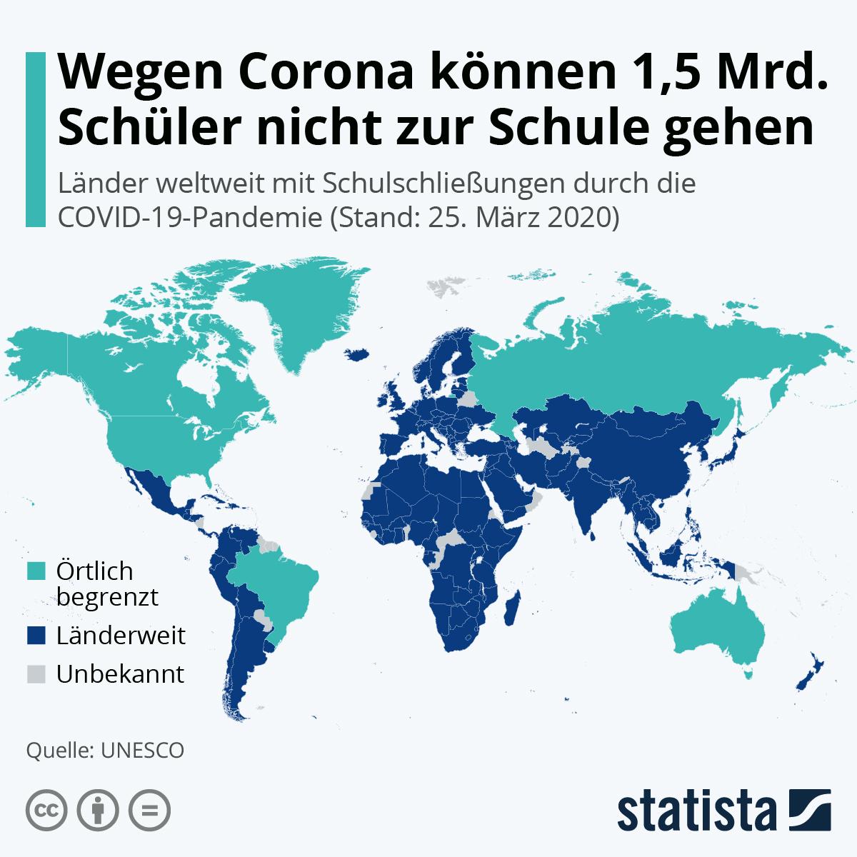 Infografik: Wegen Corona können 1,5 Mrd. Schüler nicht zur Schule gehen | Statista
