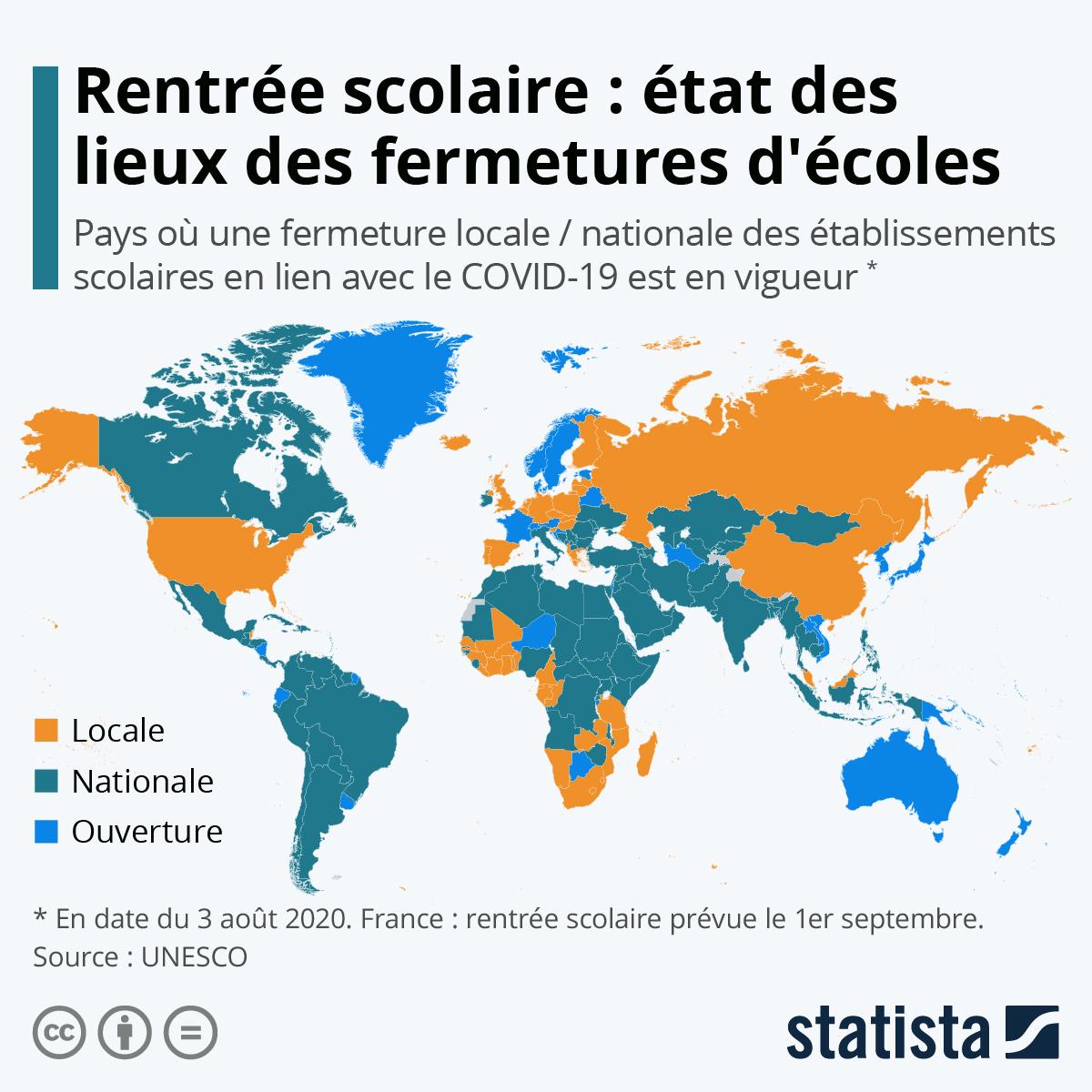 Infographie: Les fermetures d'établissements scolaires à travers le monde | Statista