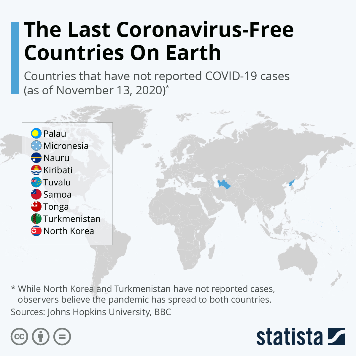 Infographic: Which Countries Have Escaped The Coronavirus So Far? | Statista