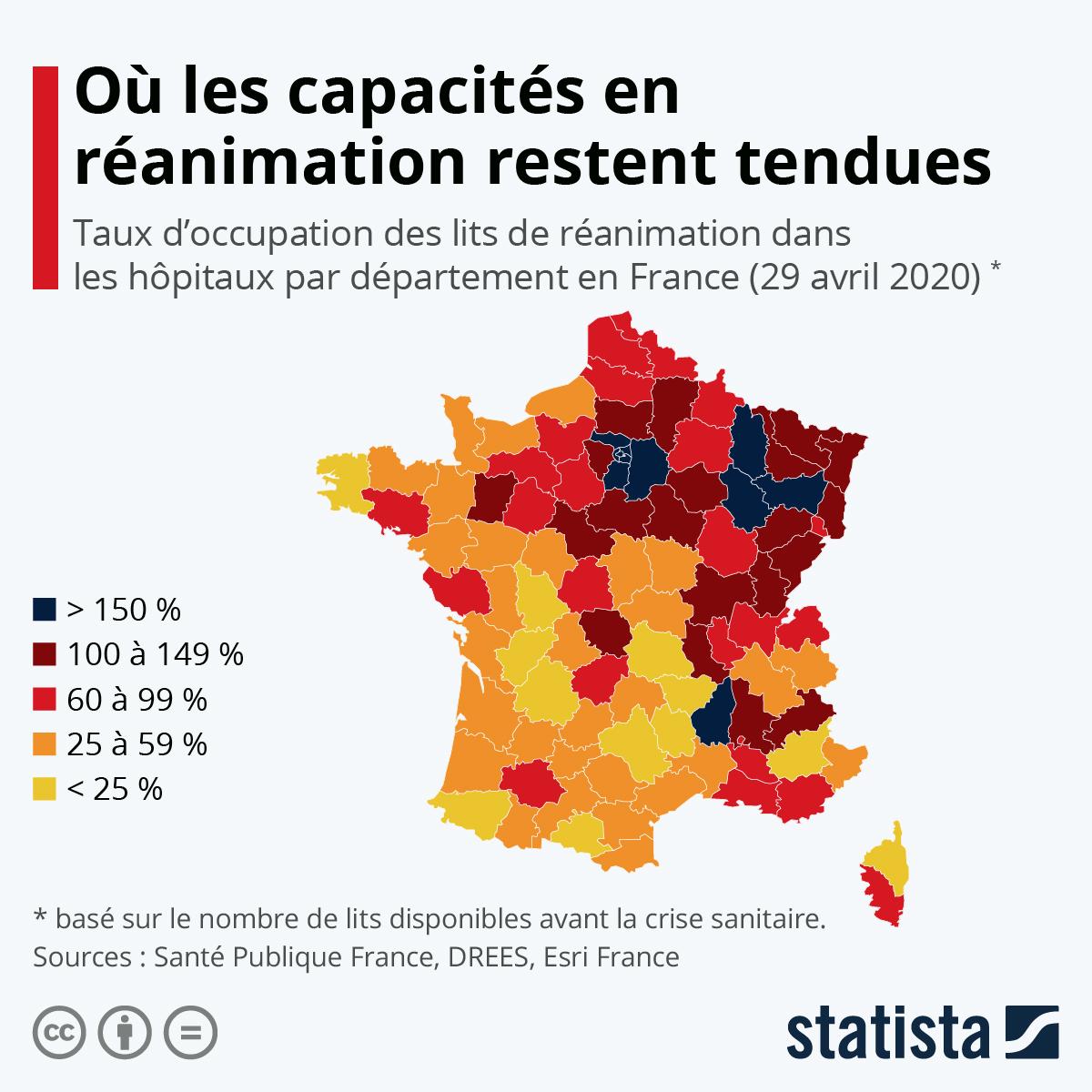 Infographie: Où les capacités en réanimation restent tendues | Statista