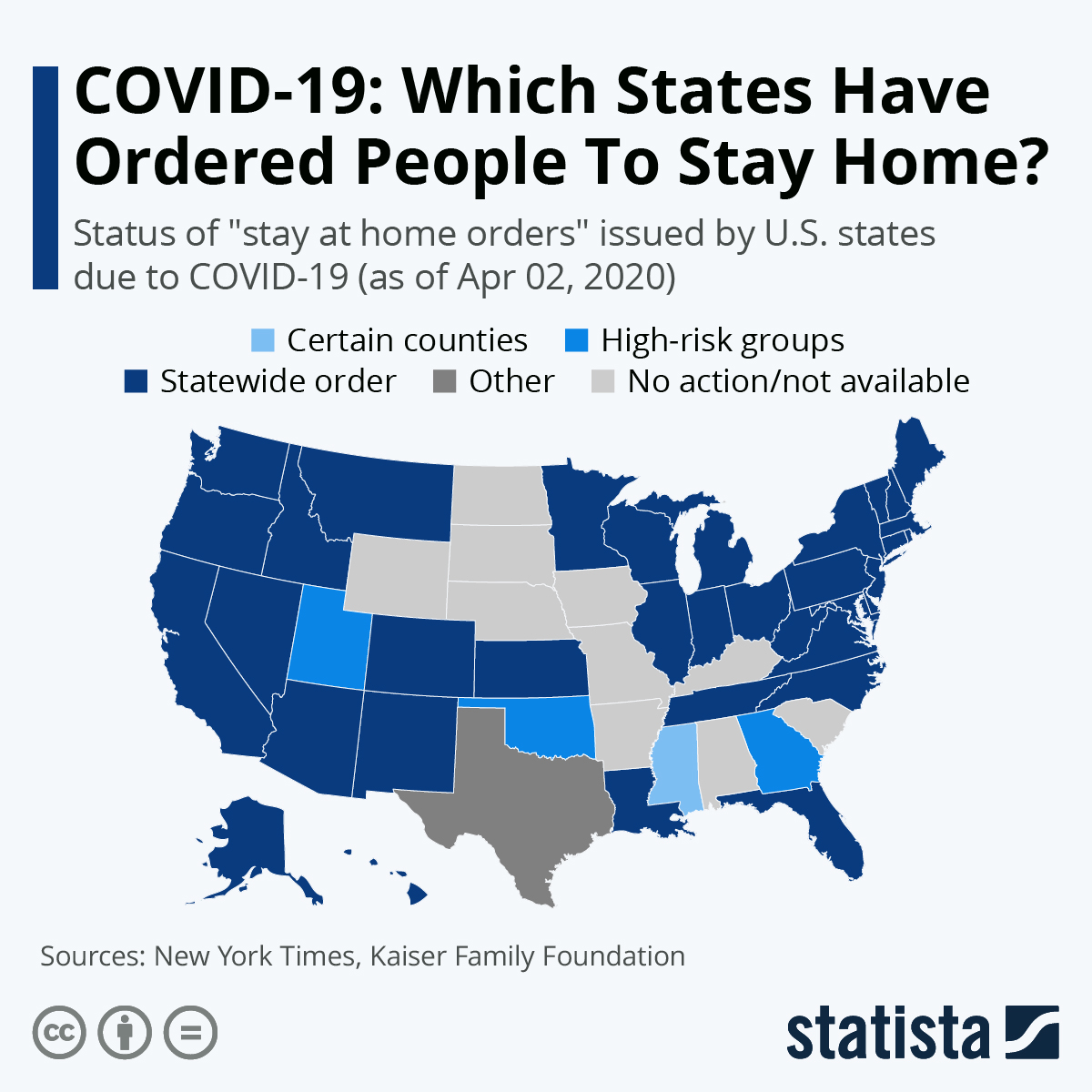 Infographic: COVID-19: Which States Have Ordered People To Stay Home? | Statista