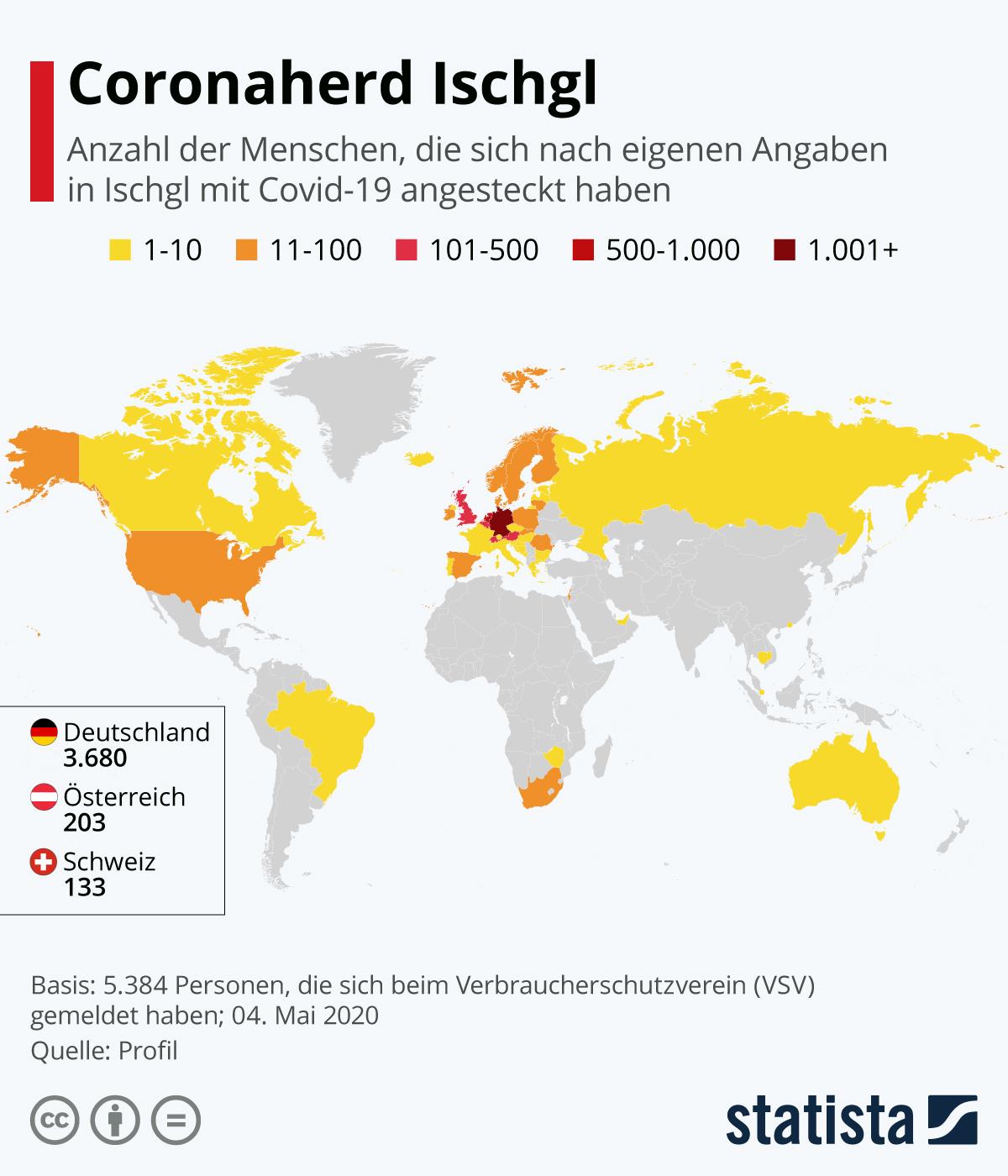 Infografik: Coronaherd Ischgl | Statista
