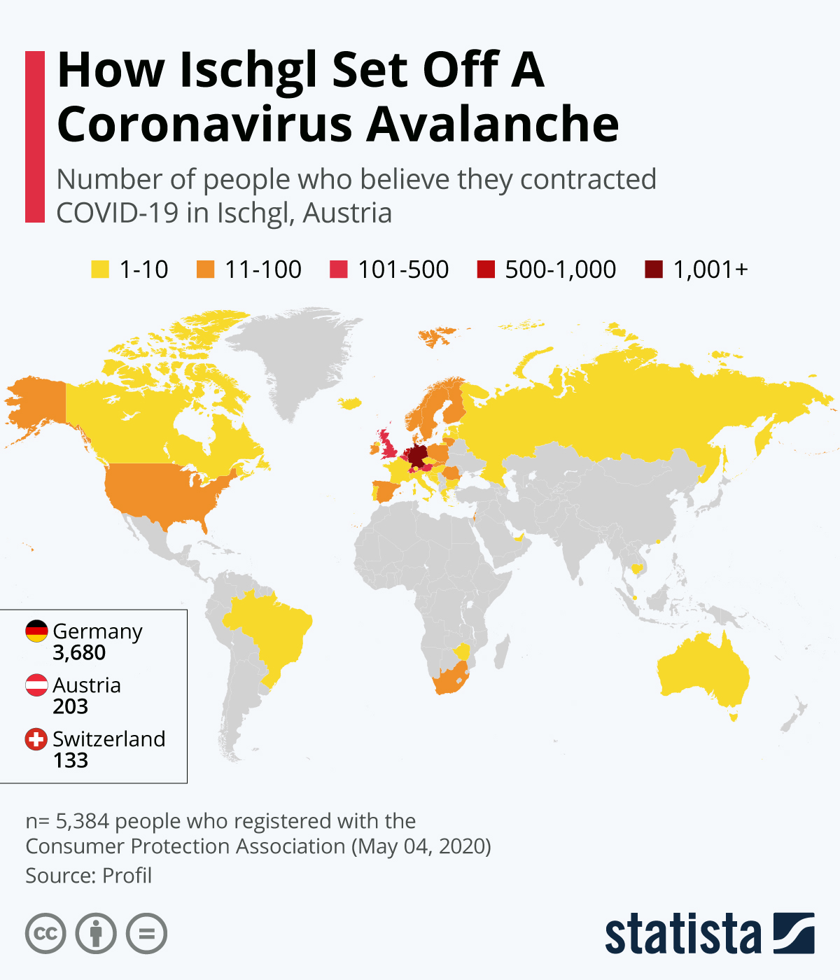 Infographic: How Ischgl Set Off A Coronavirus Avalanche | Statista