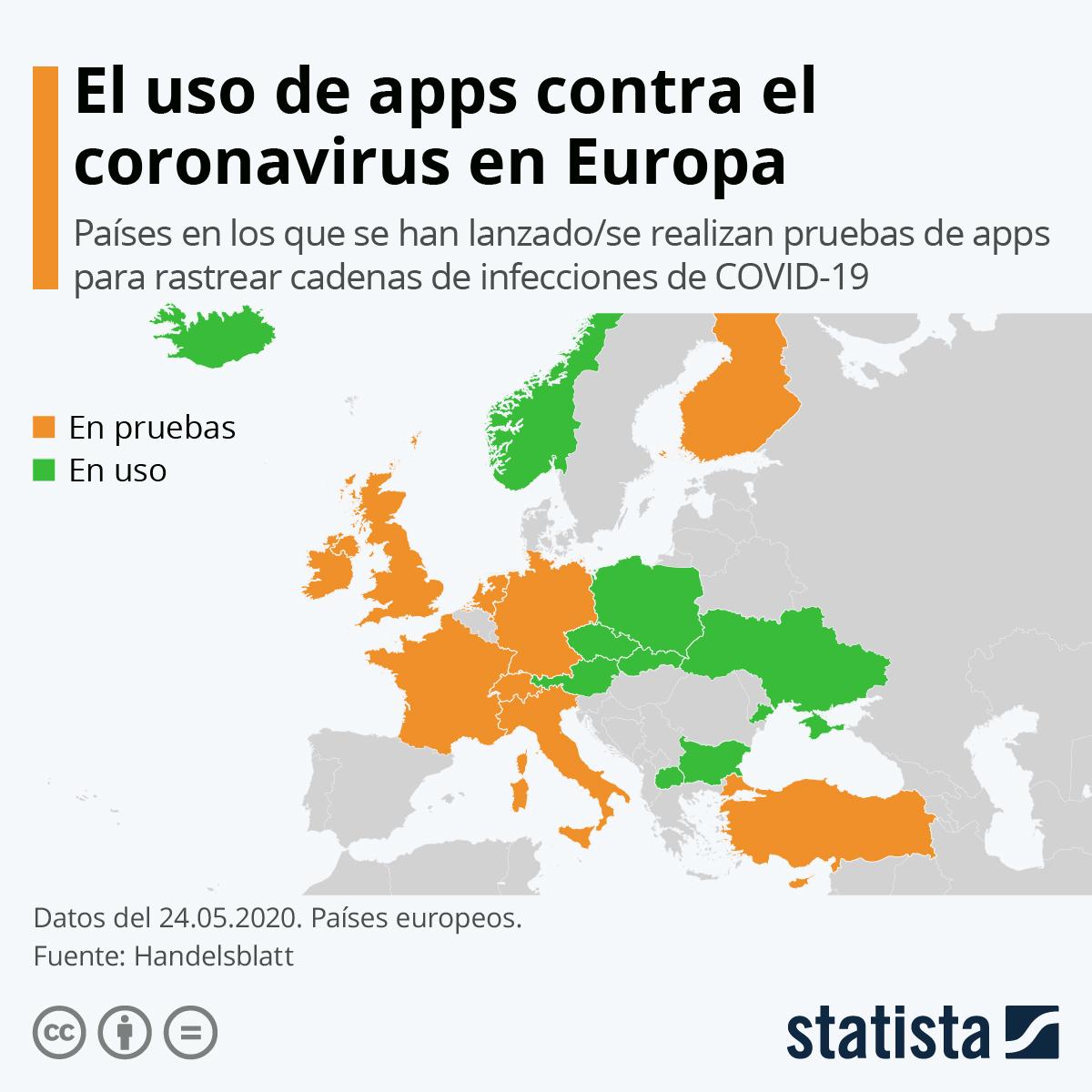 Infografía: ¿Dónde hay disponibles aplicaciones para rastrear coronavirus? | Statista