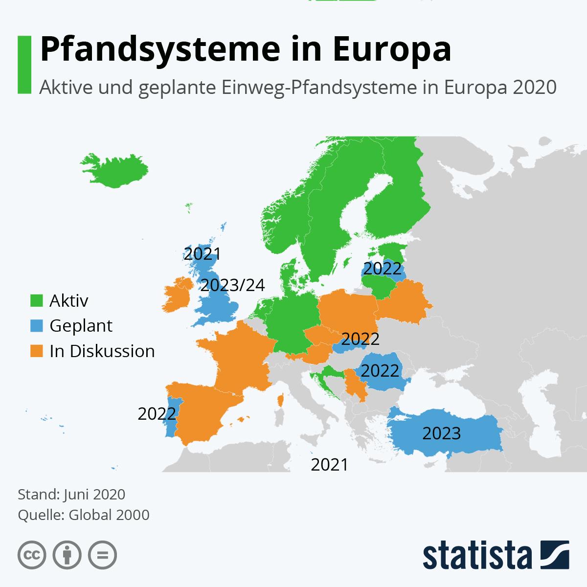 Infografik: Pfandsysteme in Europa | Statista