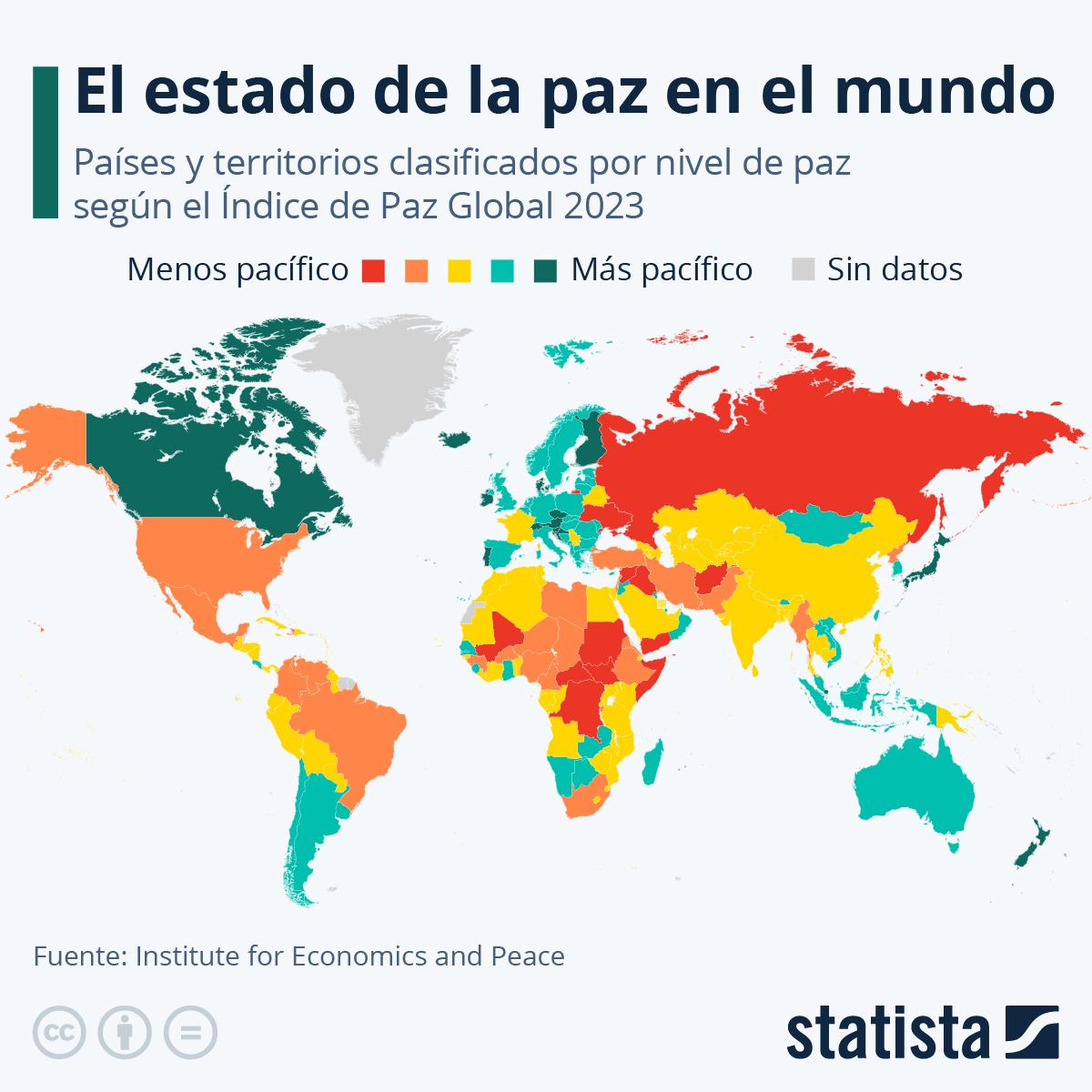 Infografía: El estado de la paz en el mundo en 2020 | Statista