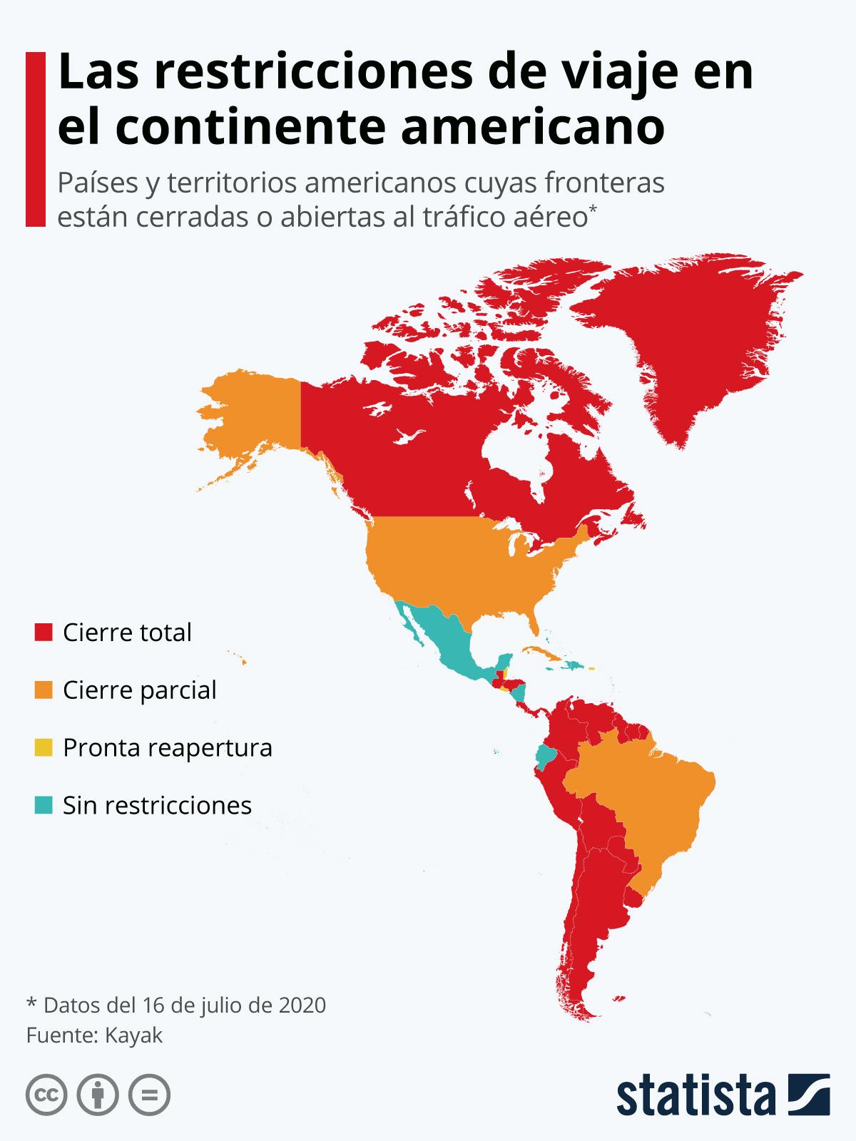 Infografía: ¿Qué países americanos han impuesto restricciones a los vuelos internacionales? | Statista
