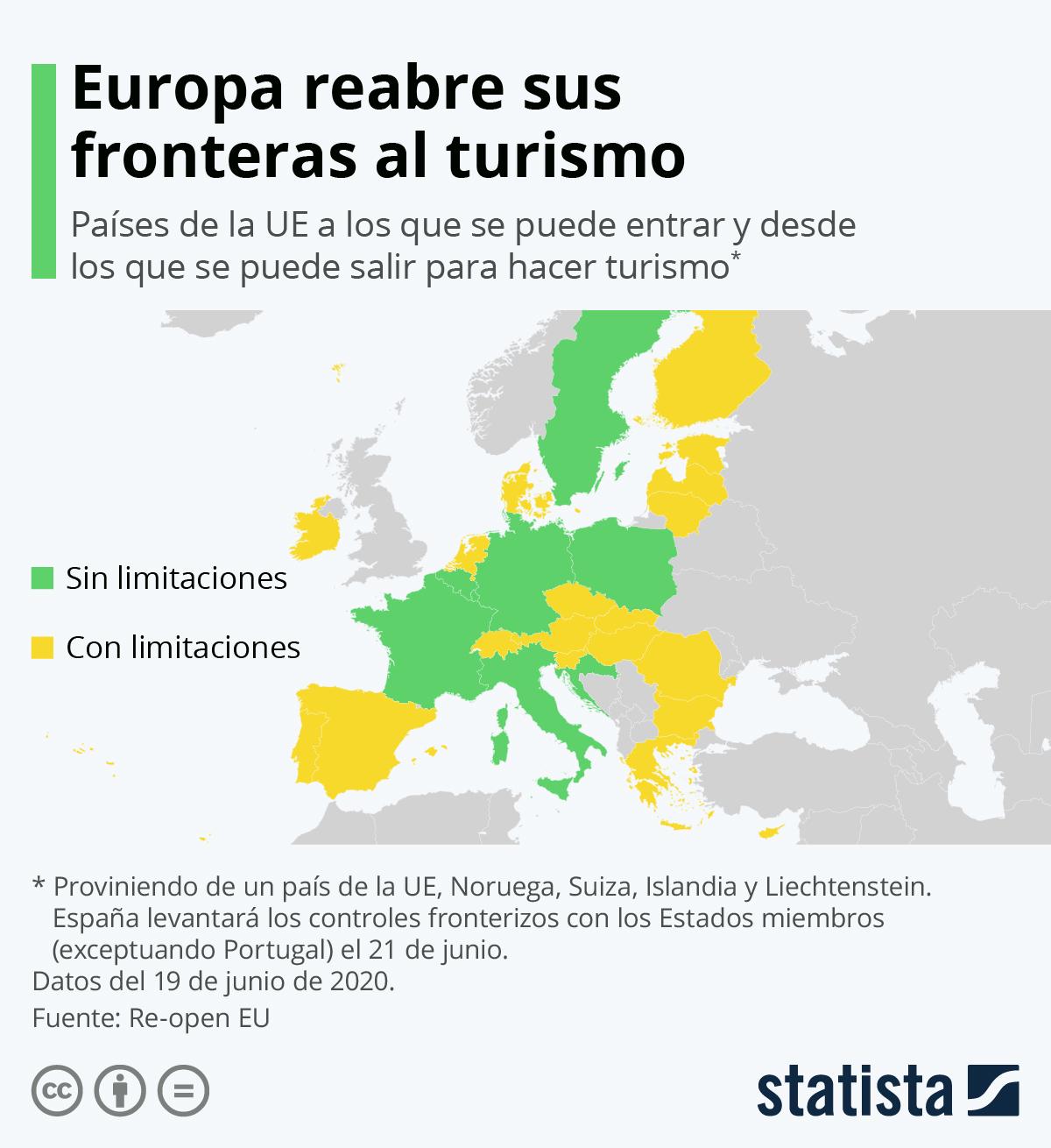 Infografía: Europa reabre sus fronteras al turismo   Statista