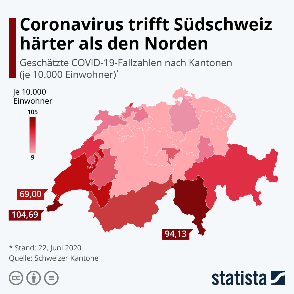 Infografik: Coronavirus trifft Südschweiz härter als den Norden | Statista