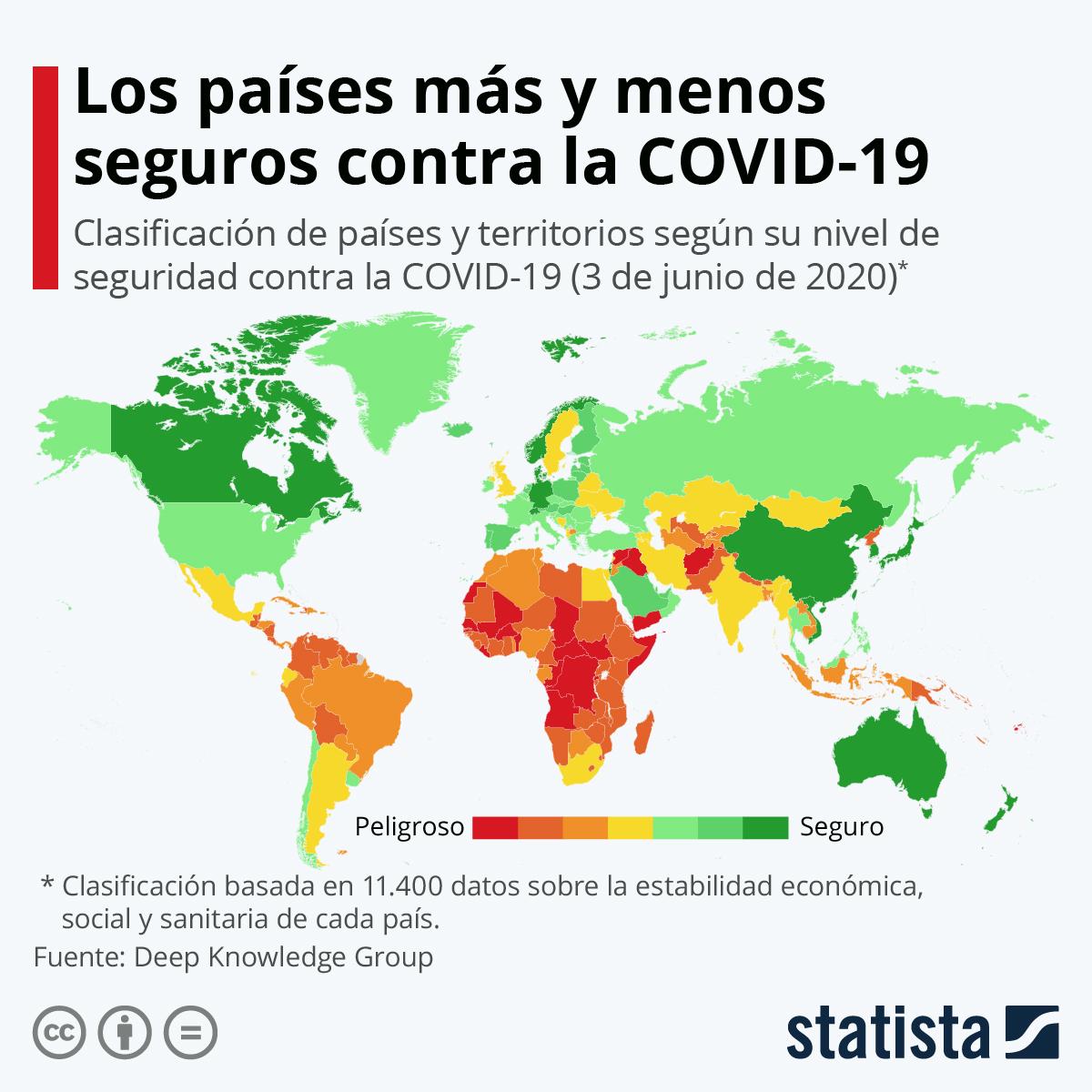 Infografía: ¿Qué países están más y menos protegidos ante el coronavirus? | Statista