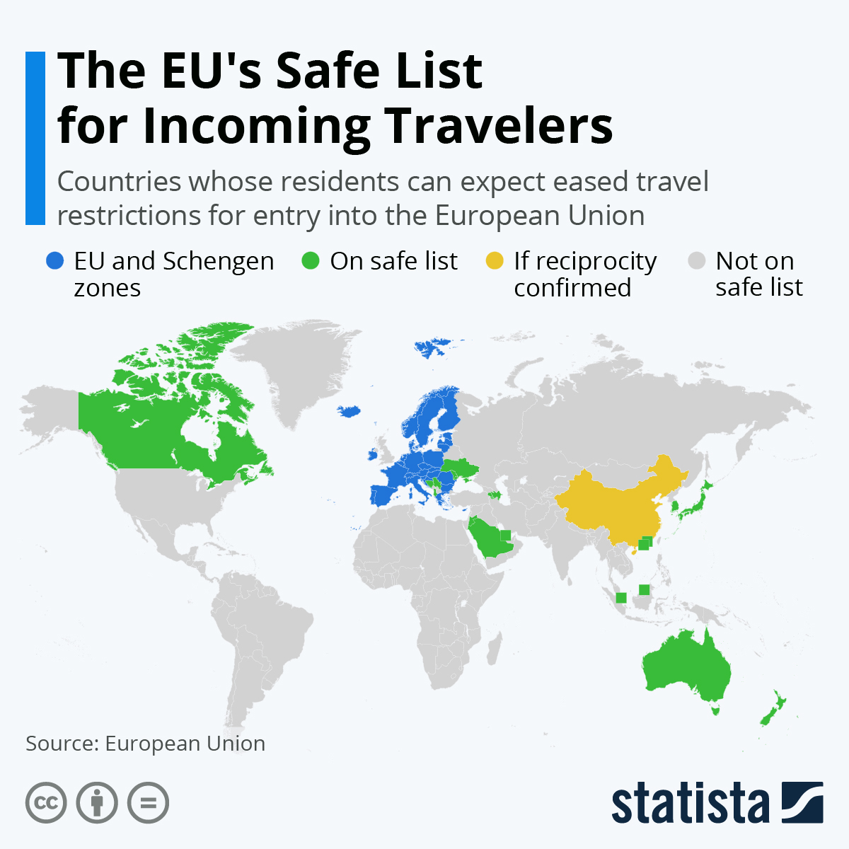 Infographic: EU Reopens to Small List of Countries | Statista