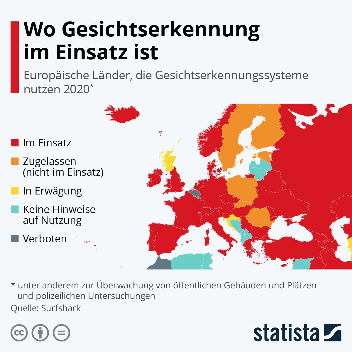 Infografik: Wo Gesichtserkennung im Einsatz ist | Statista