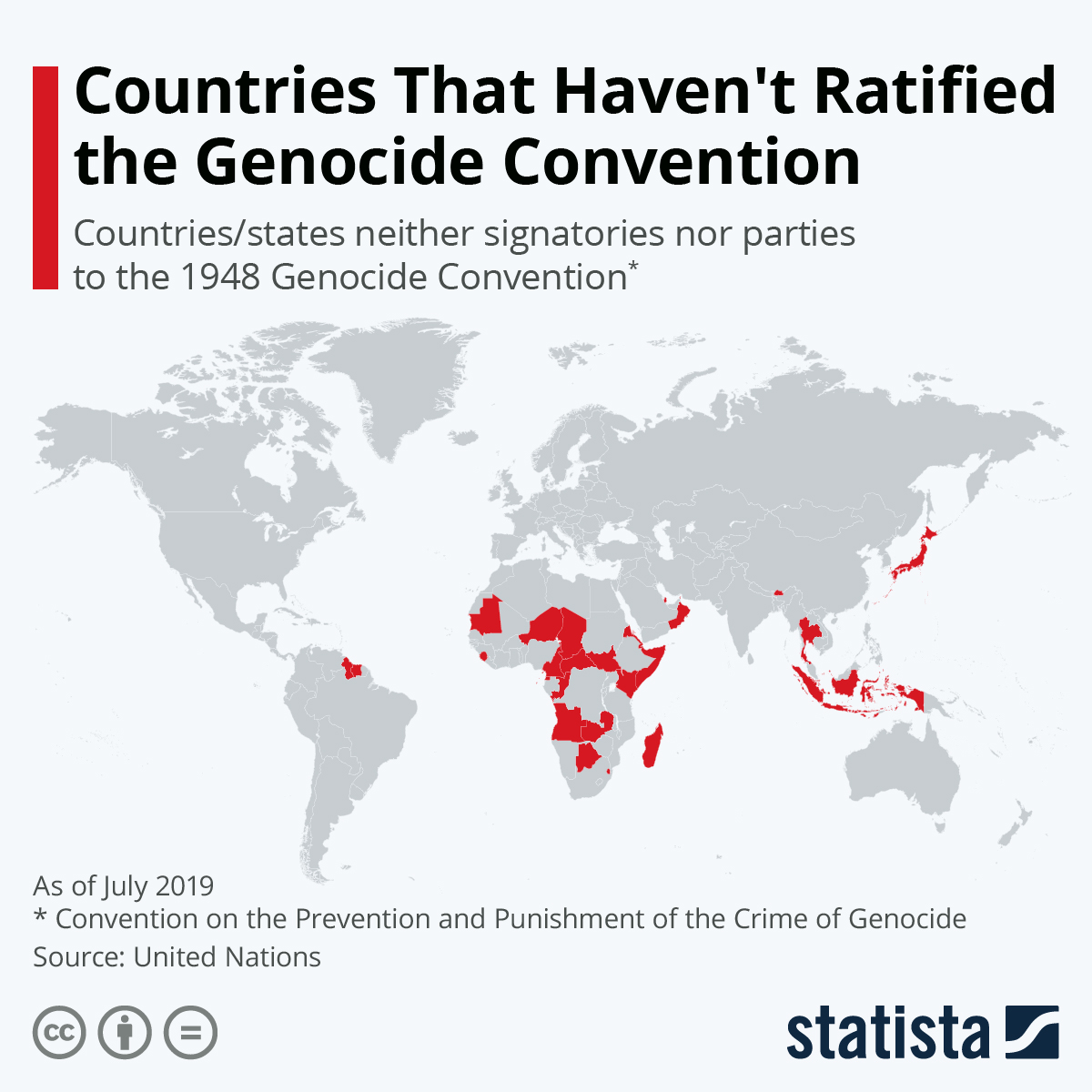 Chart: Countries That Haven't Ratified the Genocide Convention ...