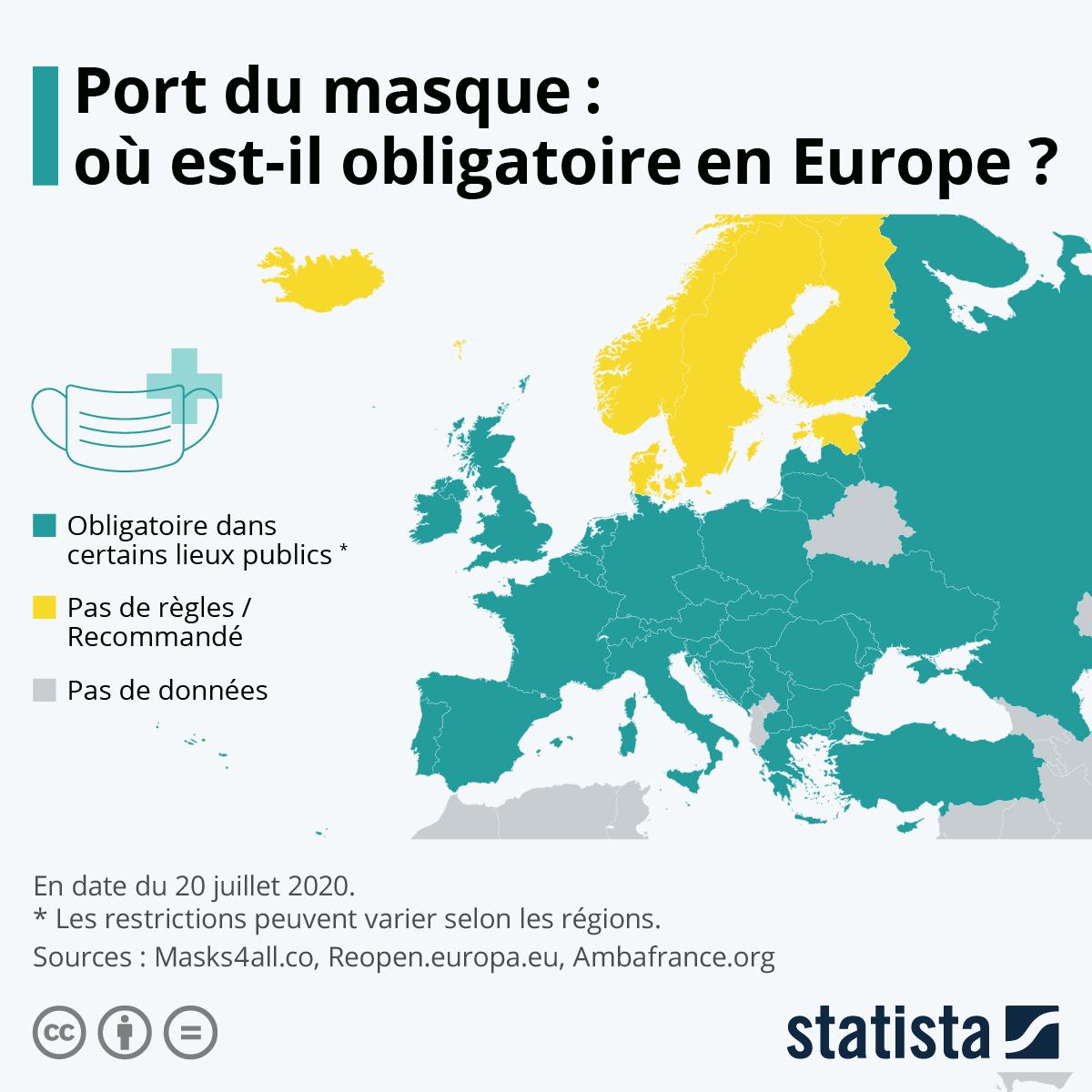 Infographie: Port du masque : où est-il obligatoire en Europe ? | Statista