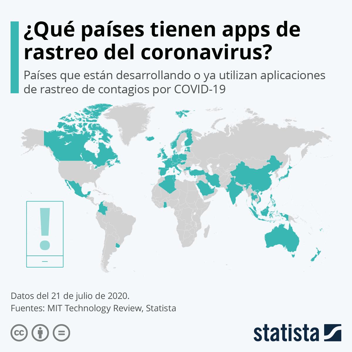 Infografía: Los países que cuentan con apps de rastreo del coronavirus | Statista