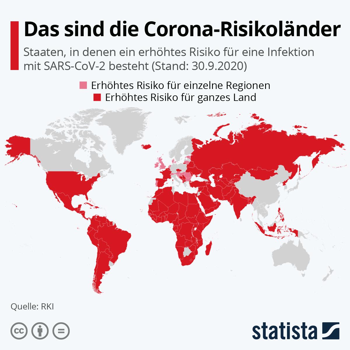 Infografik: Das sind die Corona-Risikoländer | Statista