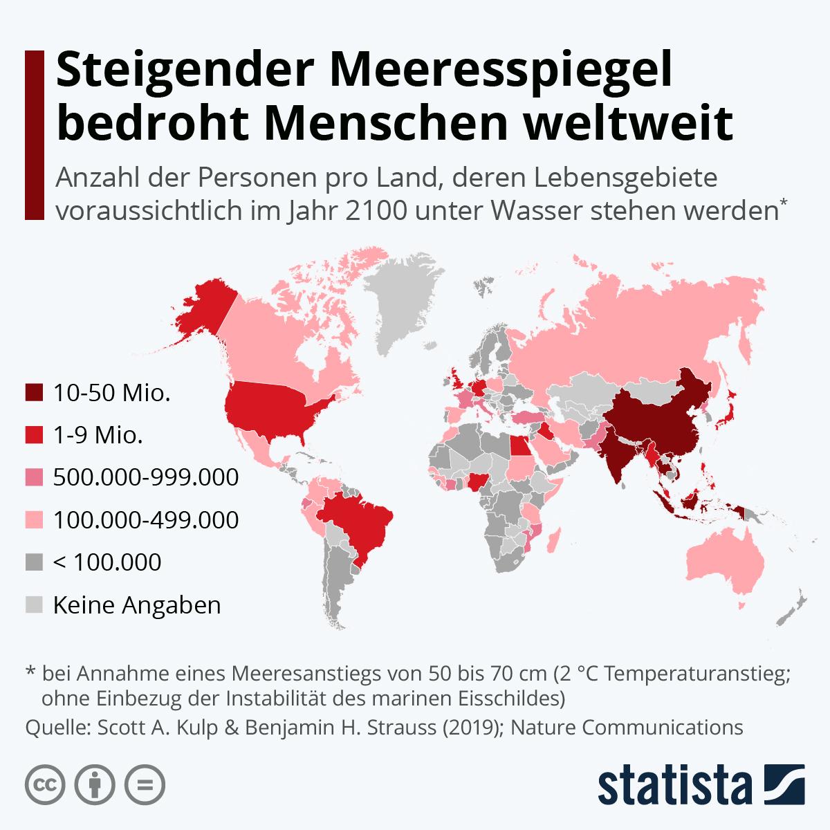 Infografik: Steigender Meeresspiegel bedroht Menschen weltweit | Statista