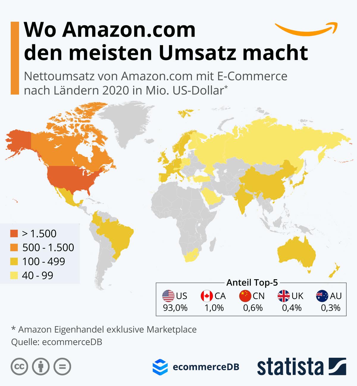 Infografik: Wo Amazon.com den meisten Umsatz macht   Statista