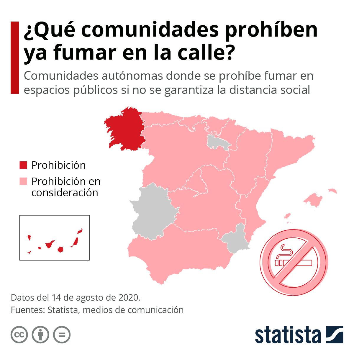 Infografía: Galicia y Canarias prohíben fumar en la calle y otras comunidades se lo plantean | Statista