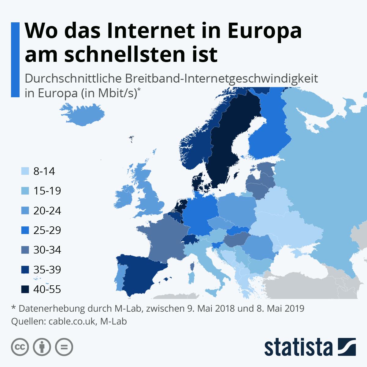 Infografik: Wo das Internet in Europa am schnellsten ist   Statista