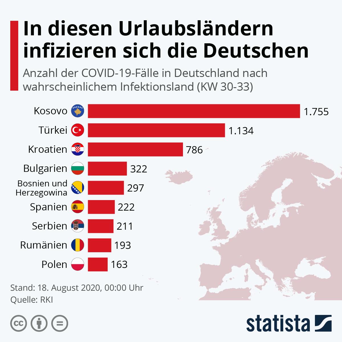 In diesen Urlaubsländern infizieren sich die Deutschen | Statista