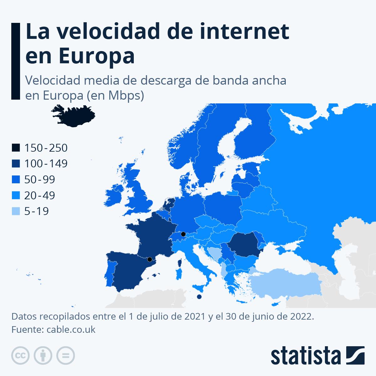 Infografía: ¿Qué países europeos cuentan con el Internet más rápido? | Statista
