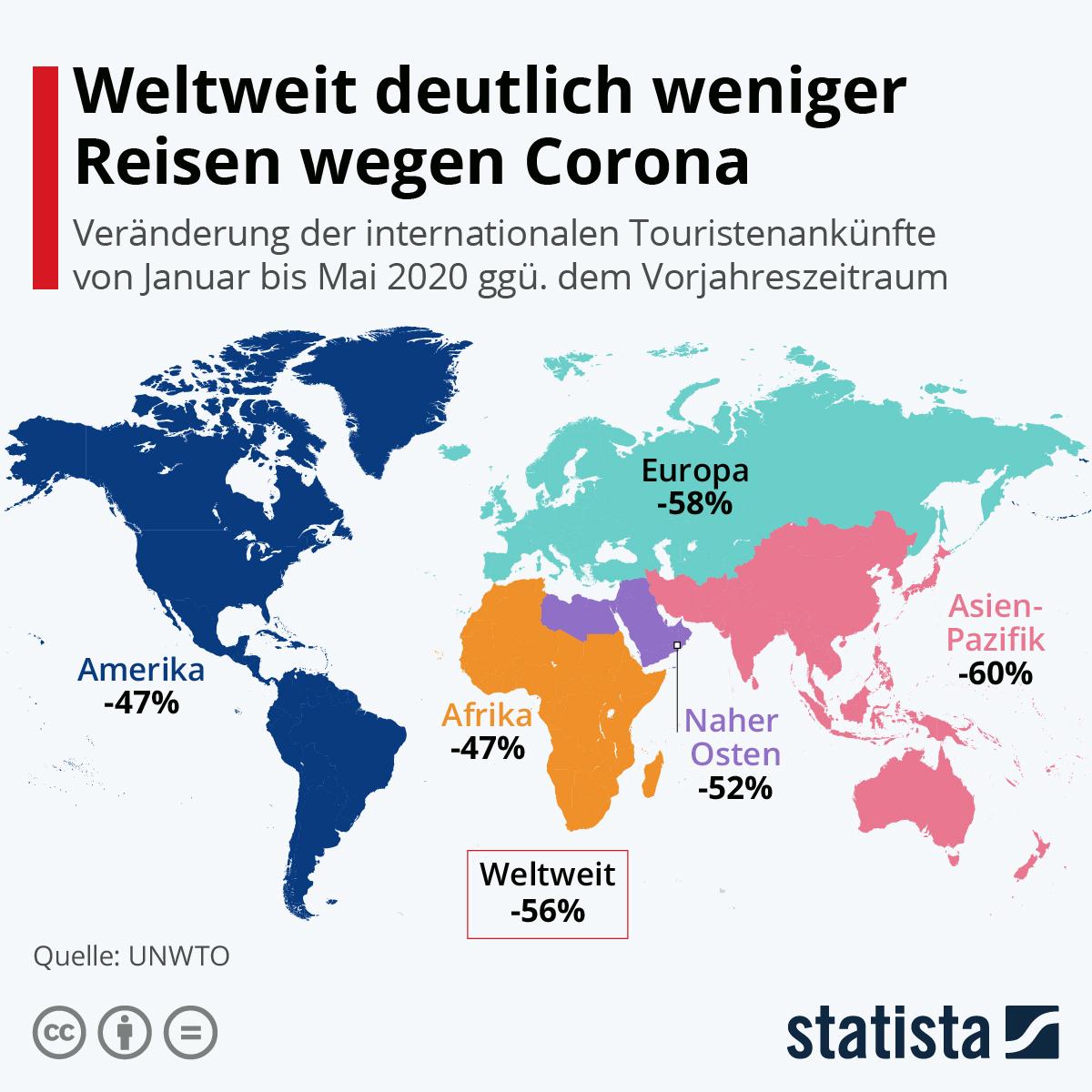 Infografik: Weltweit deutlich weniger Reisen wegen Corona | Statista