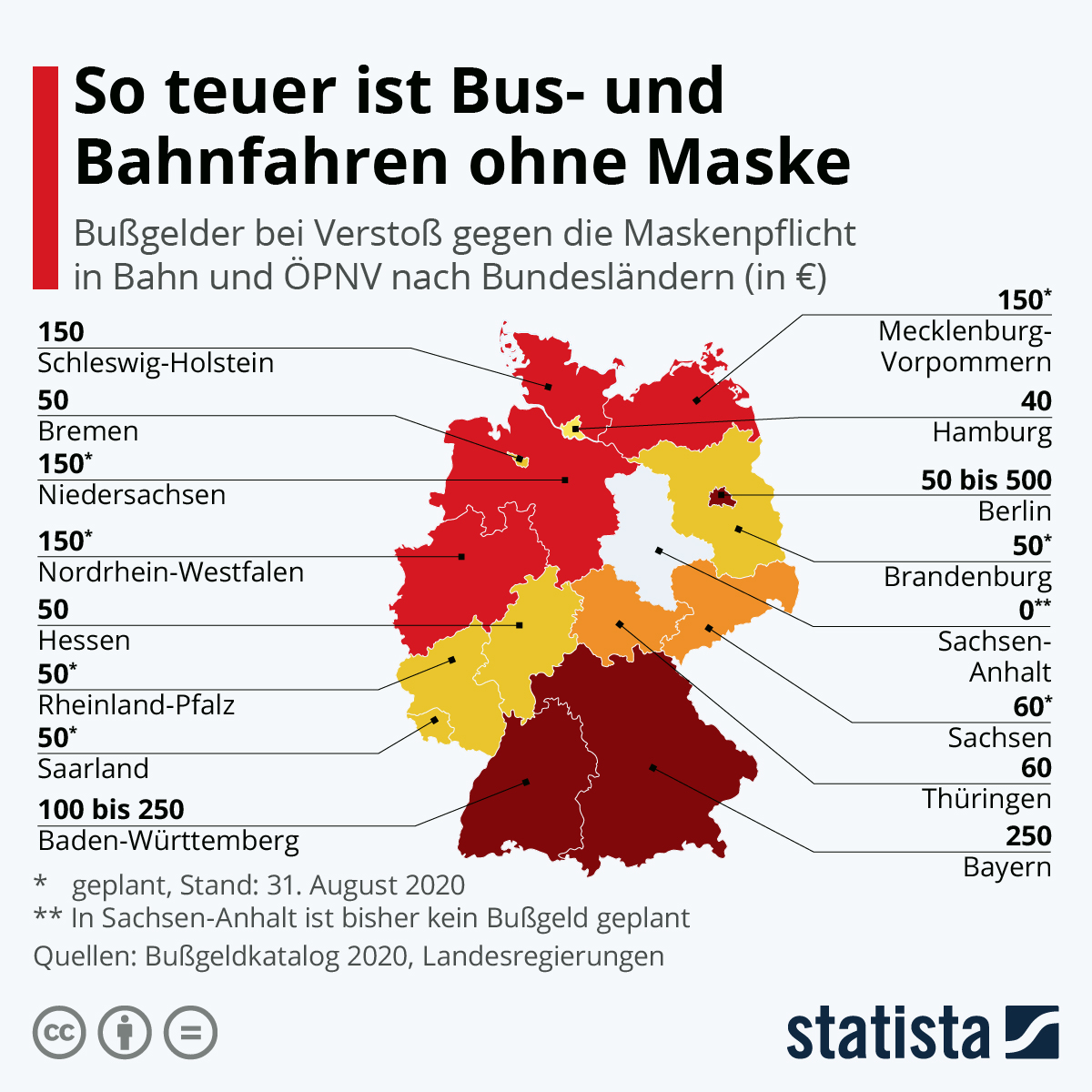 So teuer ist Bus- und Bahnfahren ohne Maske | Statista