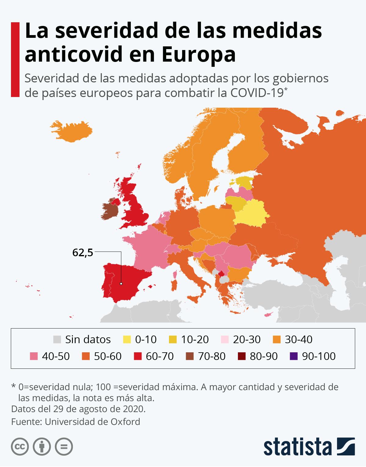 Infografía: ¿Qué países europeos tienen las medidas anticovid más y menos estrictas? | Statista