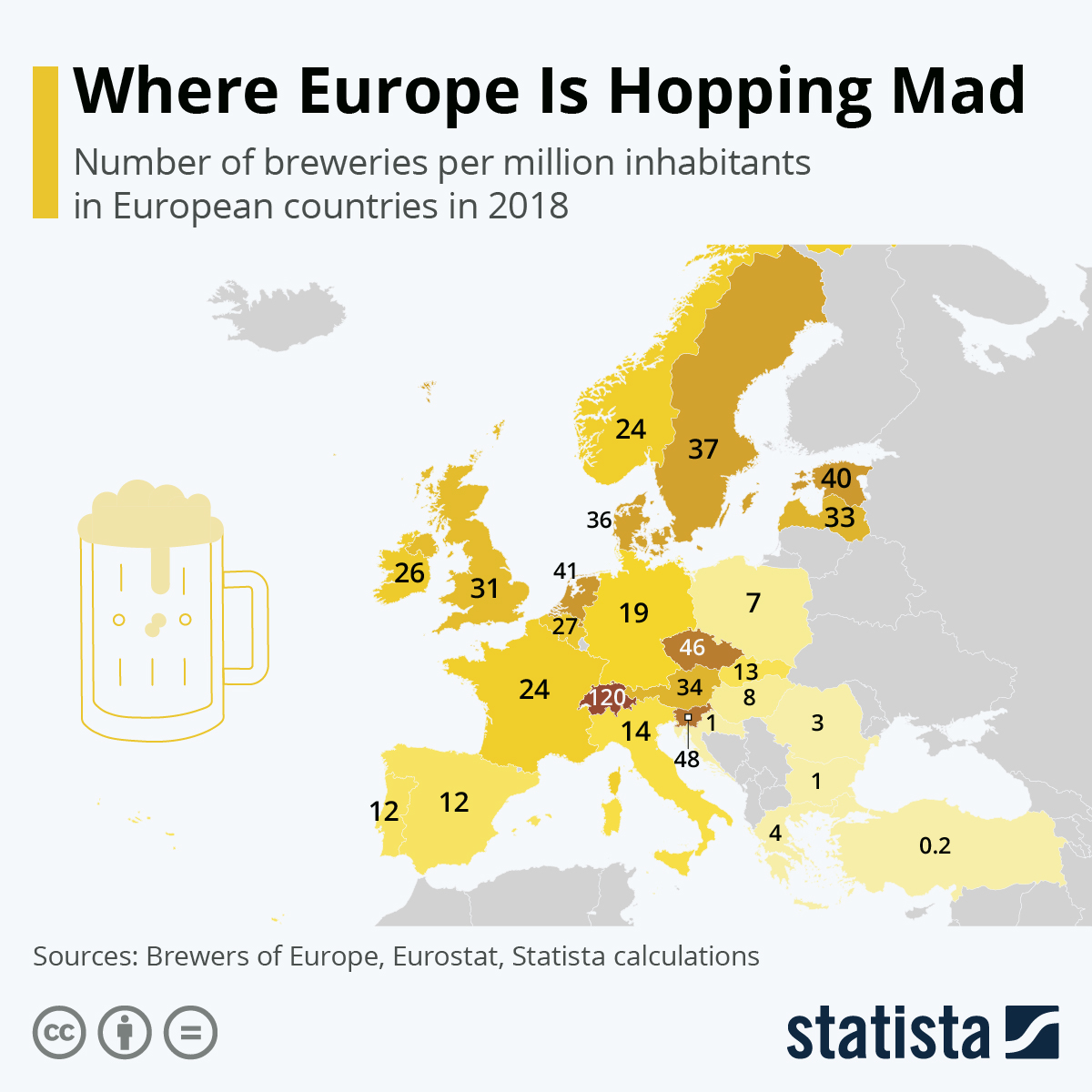 Infographic: Where Europe Is Hopping Mad | Statista