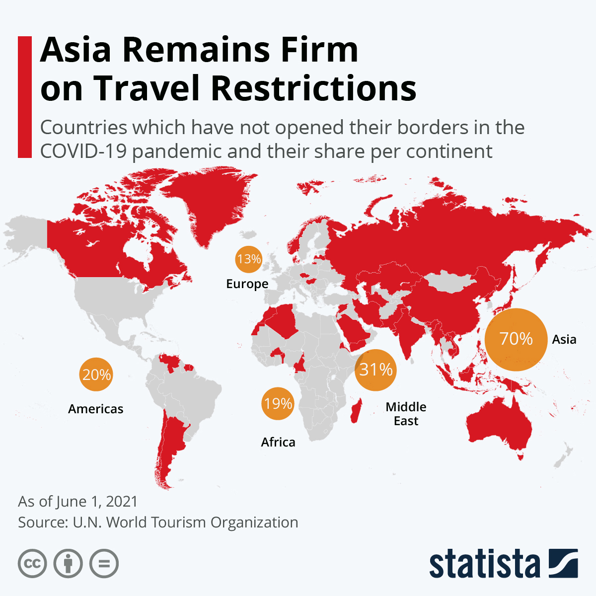 Infographic: Asia Remains Firm on Travel Restrictions | Statista